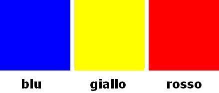 La Teoria Dei Colori Pitturablog