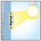 fotocatalisi3